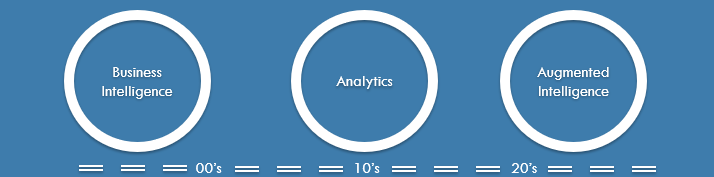 Workforce Analytics – A Critical Component of Workforce Optimization