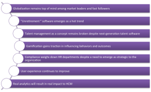 7 Trends influencing the future of HCM