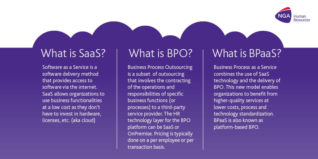 SaaS vs BPO vs BPaaS